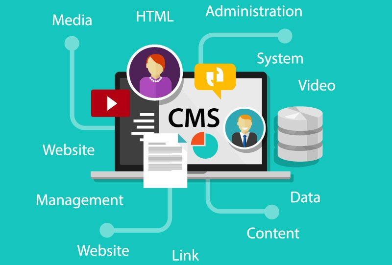 a website with a content management system