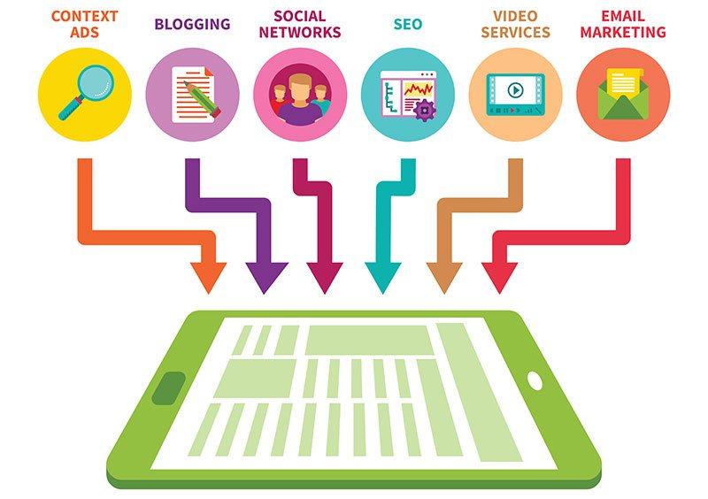 common sources of website traffic